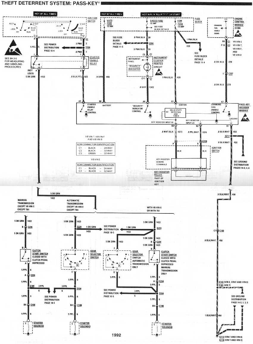 Vats Wiring Diagram 89 Chevy Opinions About Distributor Free Picture 700r4 Transmission Schematics Get Image For 1994