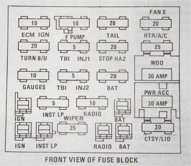 1984 pontiac fiero fuse box diagram 1991 jeep yj fuse box